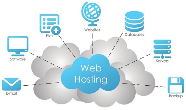Benefits Of Reliable Web Hosting Customer Support Services - Maestro Innovative Solution (Pvt) Ltd Blog